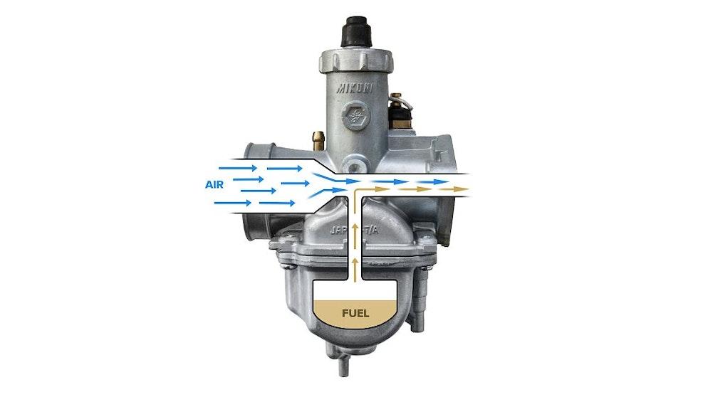 How does a carburetor work? - RevZilla