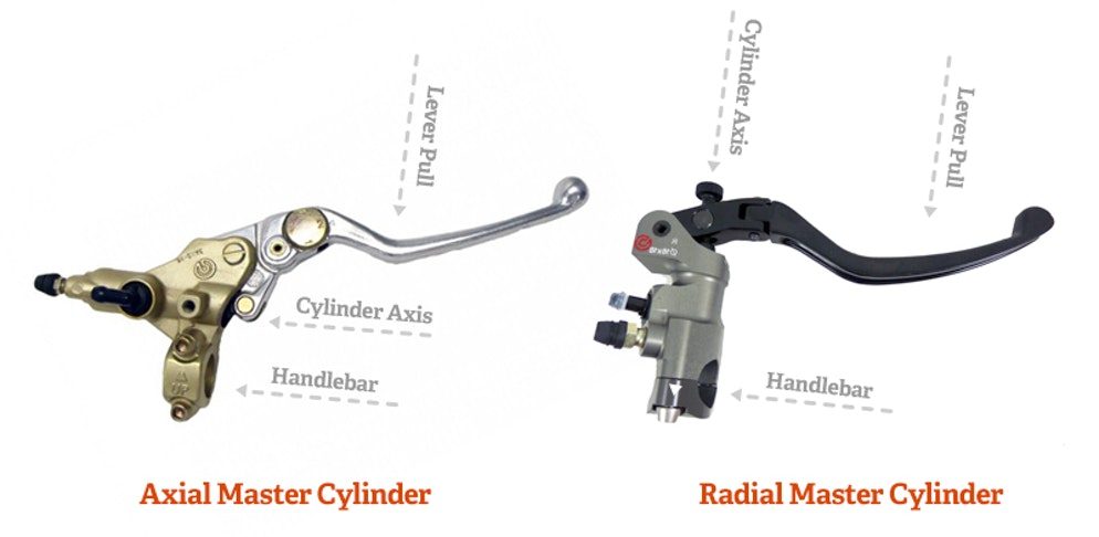 What are radial brakes and why do modern sportbikes have